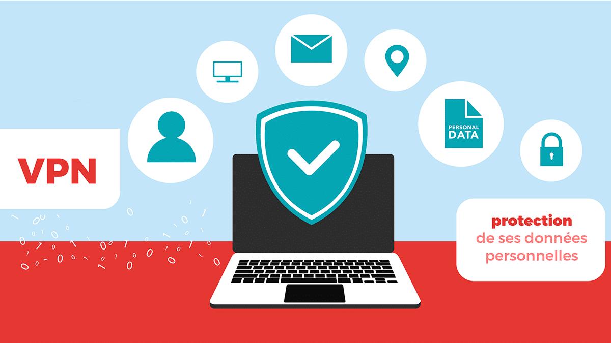 Comment rester anonyme à l'aide d'un VPN?